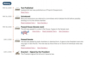 PPP Flex Act History